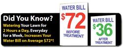 Average Water Cost Savings