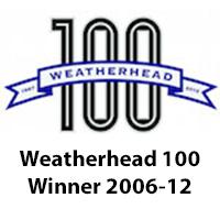 WeatherAward